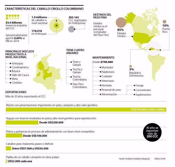 http://www.suscaballos.com/Campaña Por Las Cabalgatas Reconoce El Peso De Esa Actividad En La Economía