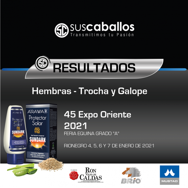 https://suscaballos.com/RESULTADOS YEGUAS TROCHA Y GALOPE COLOMBIANO